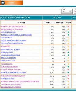 Planilha KPI