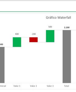 Gráfico Waterfall