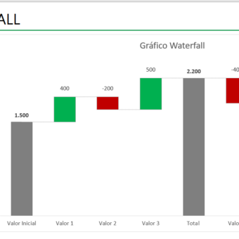 Gráfico_Waterfall – Excel